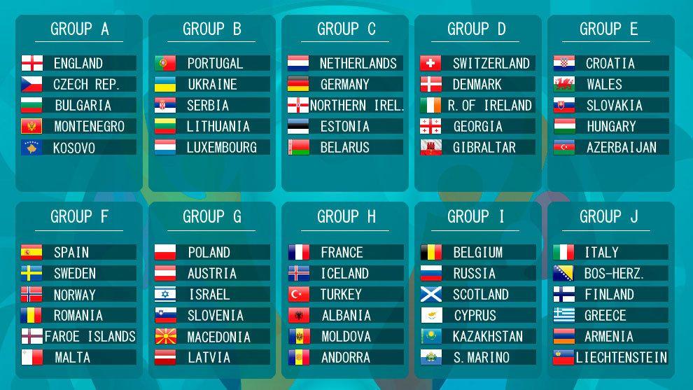 Jadwal Pertandingan Euro 2020