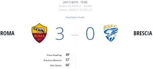 roma brescia 3-0